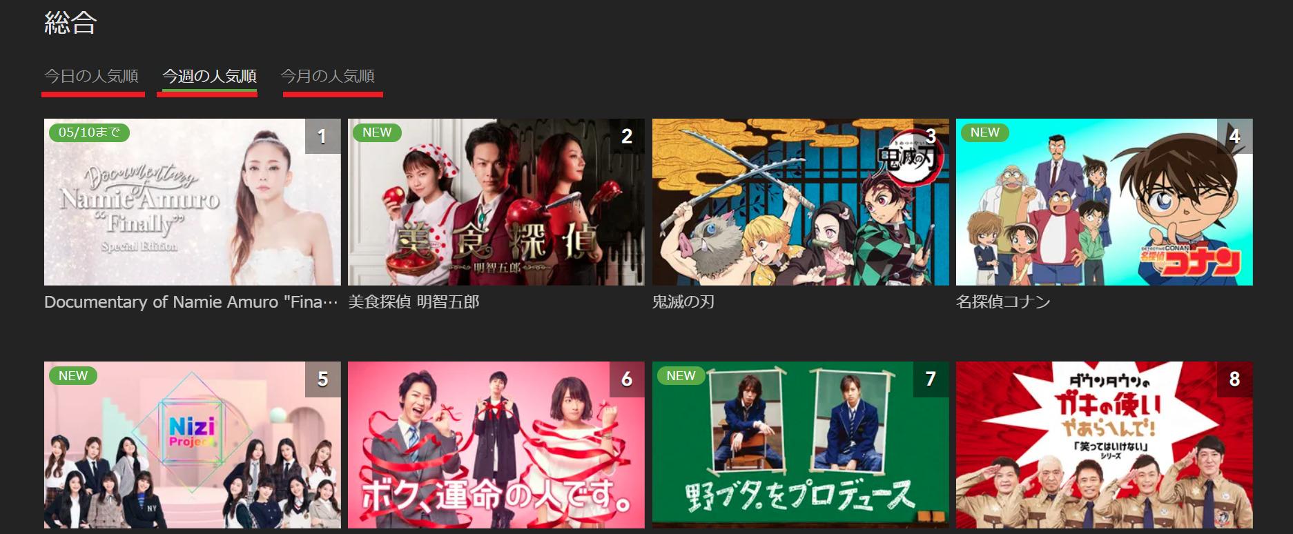 Huluのランキング機能