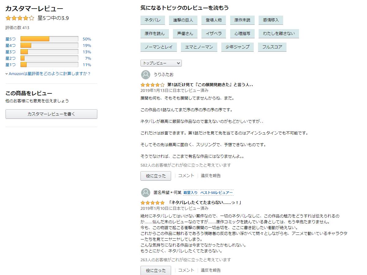 Amazonプライムビデオのカスタマーレビュー