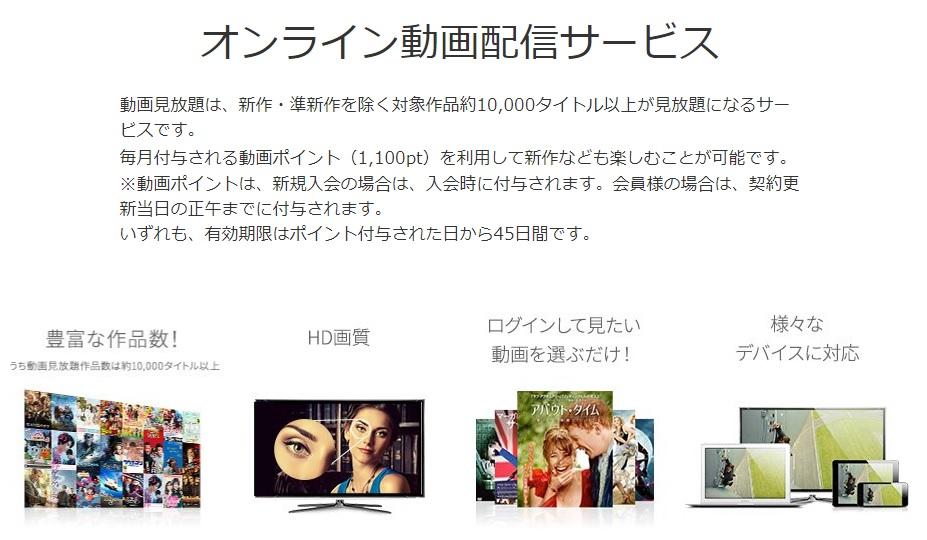 動画見放題「TSUTAYA TV」の特徴