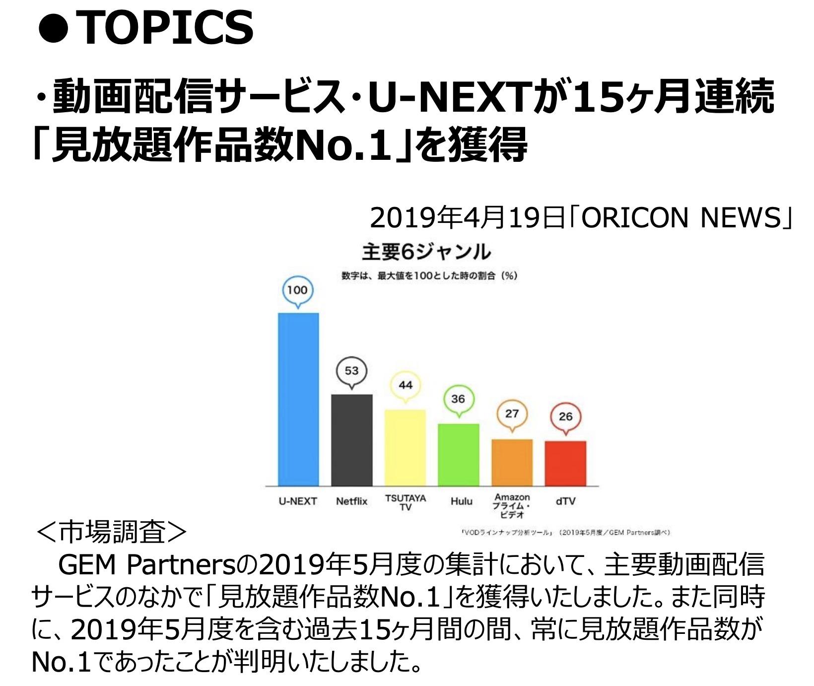 出典:USEN NEXT HD 2019年8月期決算発表資料より